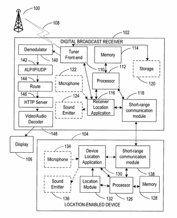 Locality systems and methods for digital broadcasting