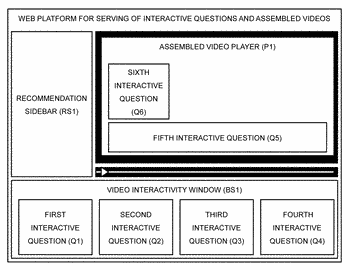 Method and system for displaying interactive questions during streaming of real-time and adaptively assembled video