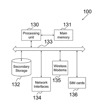 Methods and systems for transferring sim card information