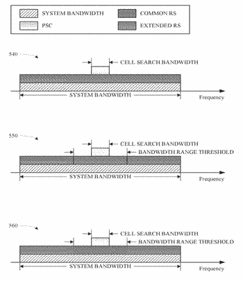 Reference signal design for cell search in an orthogonal wireless communication system