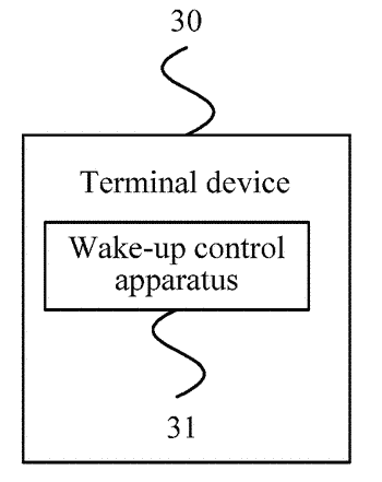 Wake-up control method and apparatus, and terminal device