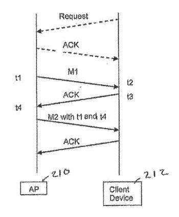 Method for determining location of wireless devices