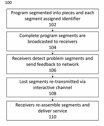 Collaborative broadcasting and bi-directional network transmission