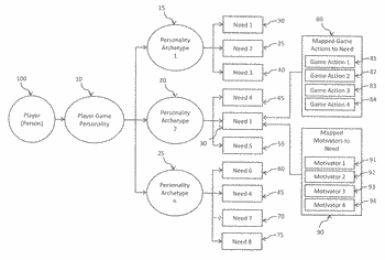System and method for retaining a strategy video game player by predicting the player game ...