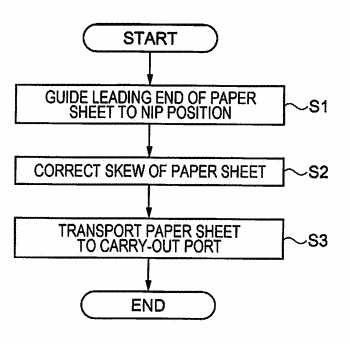 Intermediate unit, post processing device, and printing apparatus