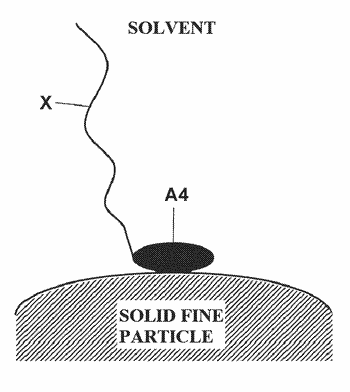 Near infrared absorbing fine particle dispersion liquid and method for producing the same, anti-counterfeit ink ...