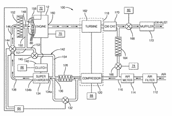 Gdci intake air temperature control system and method