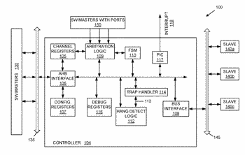 Method and apparatus for detecting and resolving bus hang in a bus controlled by an ...