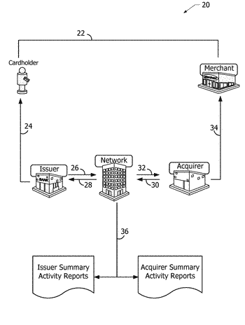 Systems and methods for updating payment card expiration information
