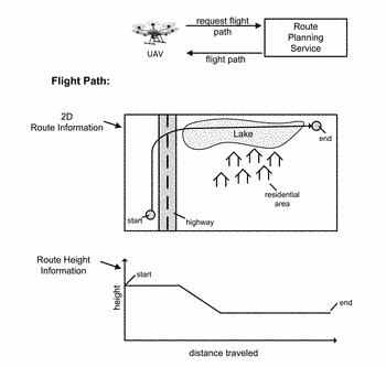 Dynamic navigation of uavs using three dimensional network coverage information