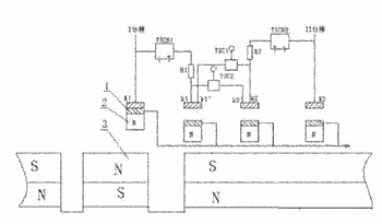 Permanent magnet drive on-load tap-changing switch