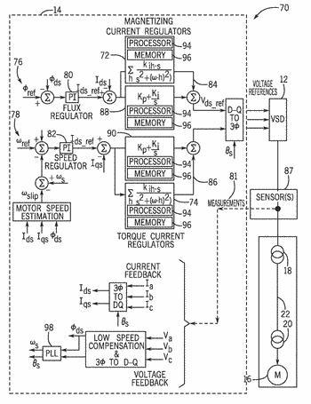 Systems and methods for mitigating resonance in long cable drives