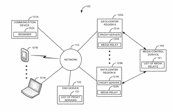 System and method to use location-aware dns responses as input to media relay selection for ...