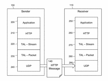 Method and device for http streaming over unreliable transport protocol