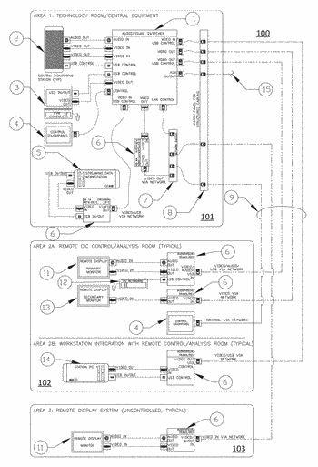Systems and methods for integration of audiovisual components to central station monitoring