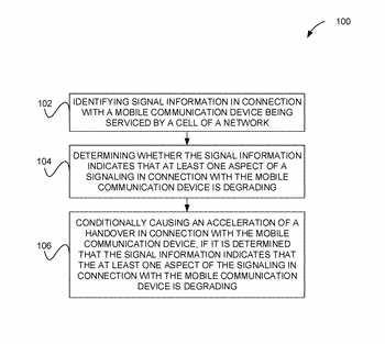 Apparatus, computer program, and method for acceleration of a handover upon mobile device signal degradation