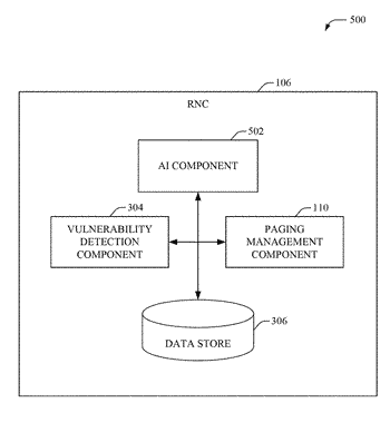 Management of multiple radio access bearer sessions in a communication system