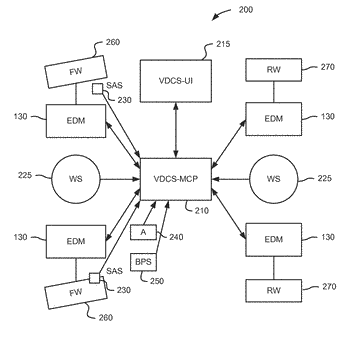 Vehicle dynamics control in electric drive vehicles