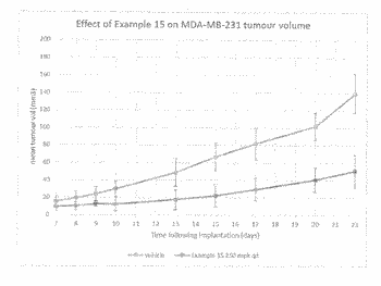 Modulators of the p70s6 kinase for use in the treatment of brain disorders and ...
