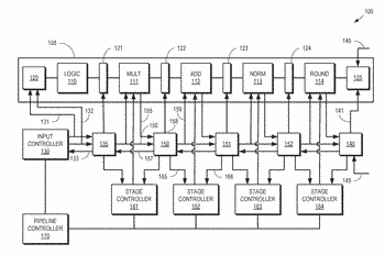 Controlling the operating speed of stages of an asynchronous pipeline