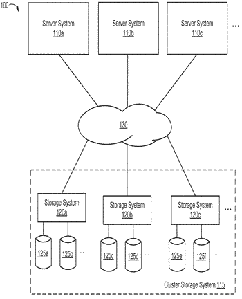 System and method for managing and producing a dataset image across multiple storage systems