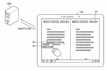 Annotation providing method and device