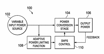 Controlled adaptive power limiter