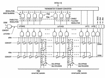 Time-based delay line analog comparator