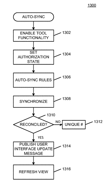 Process control communication between a portable field maintenance tool and an asset management system