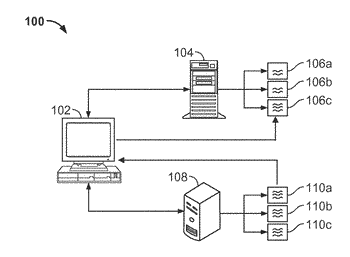 Saving files from third-party systems directly to a cloud storage system
