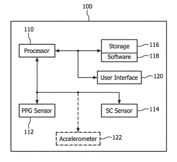 Device for  detecting heart rate and heart rate variability