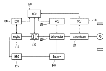 Heating control apparatus and method for plug-in hybrid electric vehicle