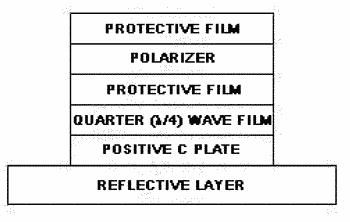Antireflective polarizing plate and image display apparatus including the same