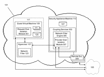 System and method for isolated virtual image and appliance communication within a cloud environment