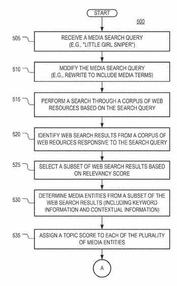 Methods, systems, and media for providing a media search engine