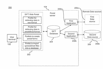 Systems and methods for retrieving data utilizing a social intelligence fusion toolkit (sift)