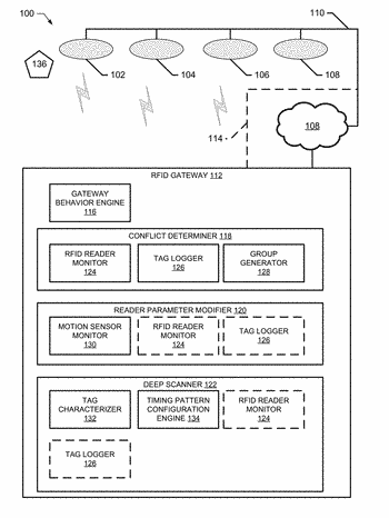 Methods, systems and apparatus to improve radio frequency identification (rfid) tag communication