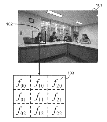 Object detection method and image search system