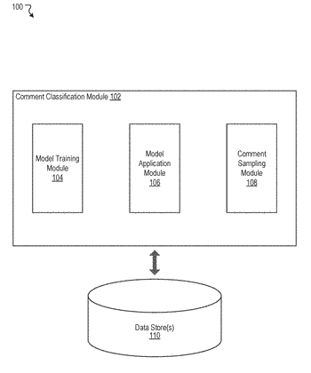 Systems and methods for comment sampling