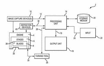 Systems and methods for indexing and detecting components