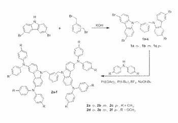 Small molecule hole transporting material for optoelectronic and photoelectrochemical devices