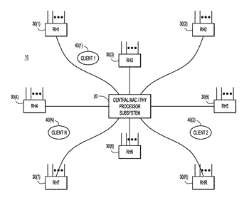 Enabling distributed access points on high bandwidth cables for band and antenna splitting