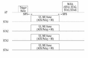 Method for transmitting and receiving policy indicator-based acknowledgement/non-acknowledgement signal in wireless lan system, and ...