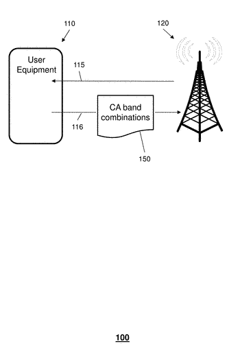 Method and apparatus for defining carrier aggregation group sets