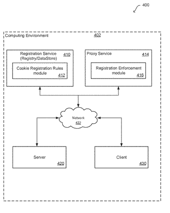 Enforced registry of cookies in a tiered delivery network