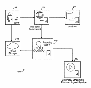 Systems and methods for production and delivery of live video