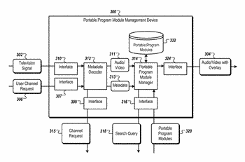 Managing lifecycles of television gadgets and applications