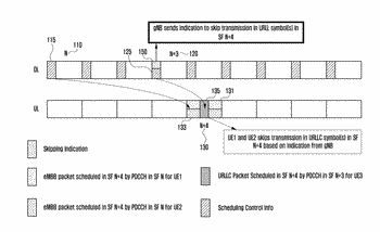 Method and apparatus for handling collisions in next generation communication system