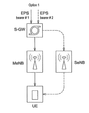 Switching of uplink user plane termination point of a serving gateway for a bearer in ...