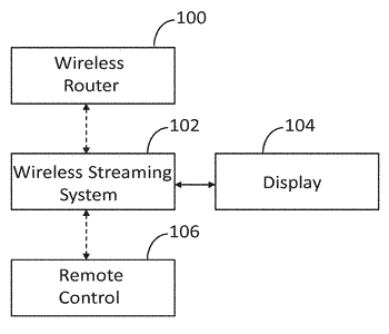 Wireless streaming system with low power mode and associated remote control